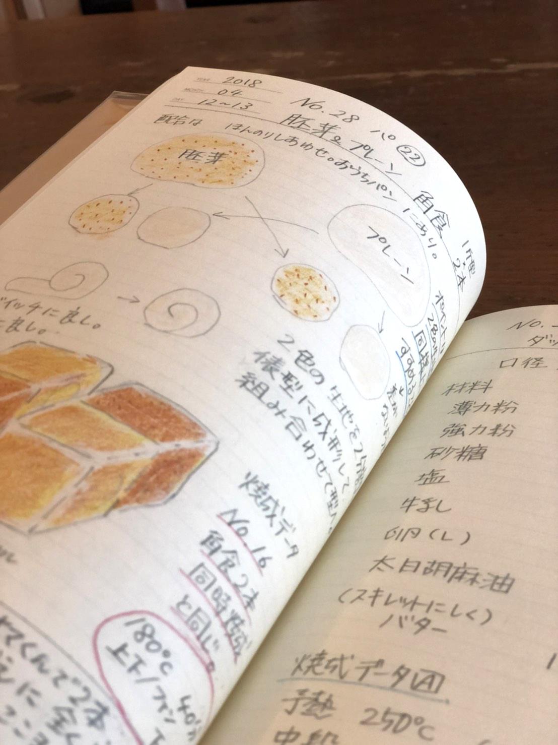 oyamakun-note